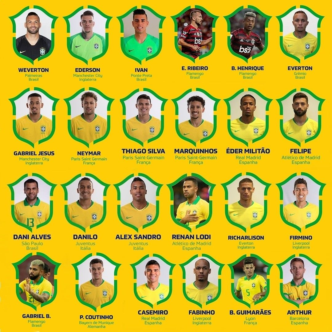 Selecao Brasileira Eliminatorias 2022 Selecao Brasileira Eliminatorias Da Copa Comida Brasileira
