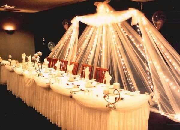 Head table backdrop debut ideas Pinterest Tavolo principale