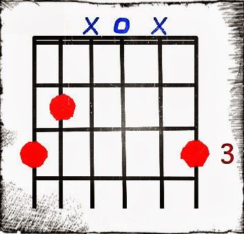 Six Ways to Play the G-C-D Chord Progression on the Guitar | GUITAR ...