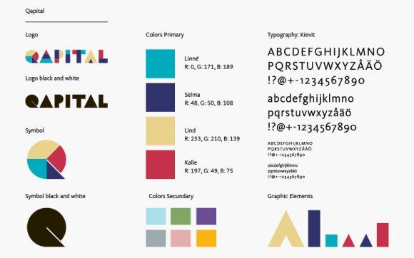 qapital-identity-04 | Brand Guidelines | Pinterest | Brand style ...