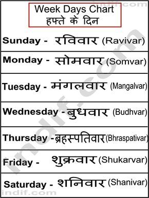 Week days in hindi also numbers chart rh pinterest