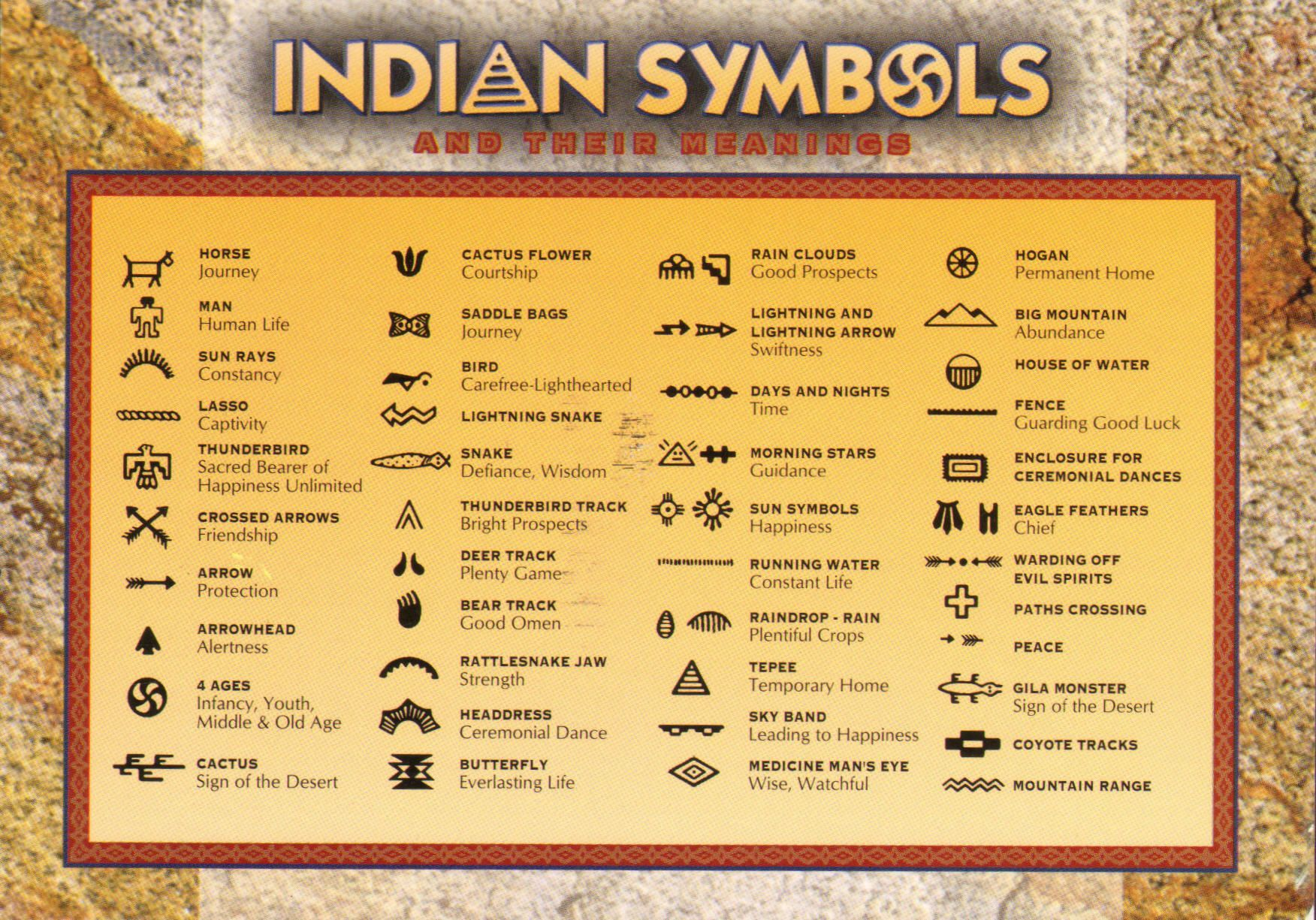 Indian Symbols And Their Meanings The Earliest Writings Of The