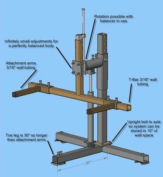 560 609 Projects To Try Pinterest Welding Projects