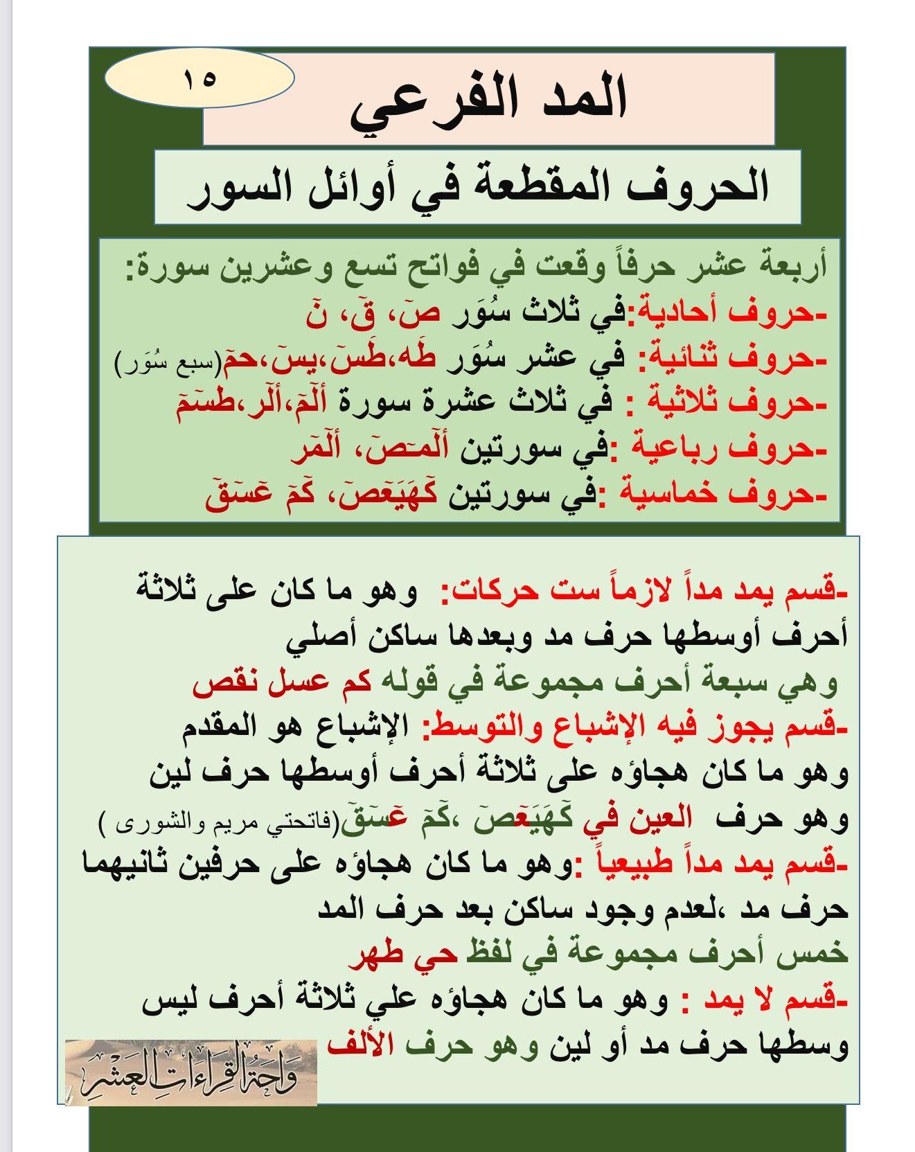 مبادئ التجويد Learn Quran Quran Book How To Read Quran