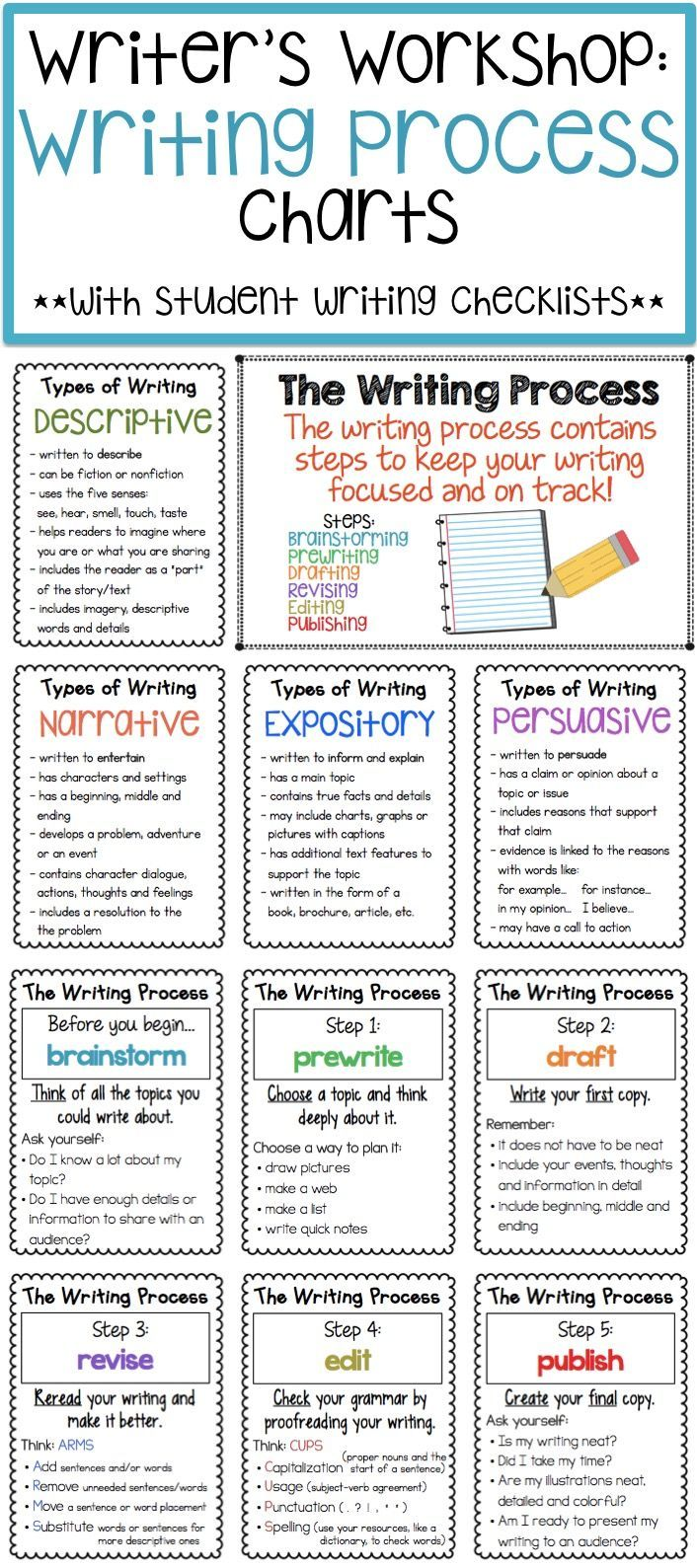 Writing Process Charts And Checklists  Tpt  Pinterest  Writing  Types Of Writing And Writing Process Charts