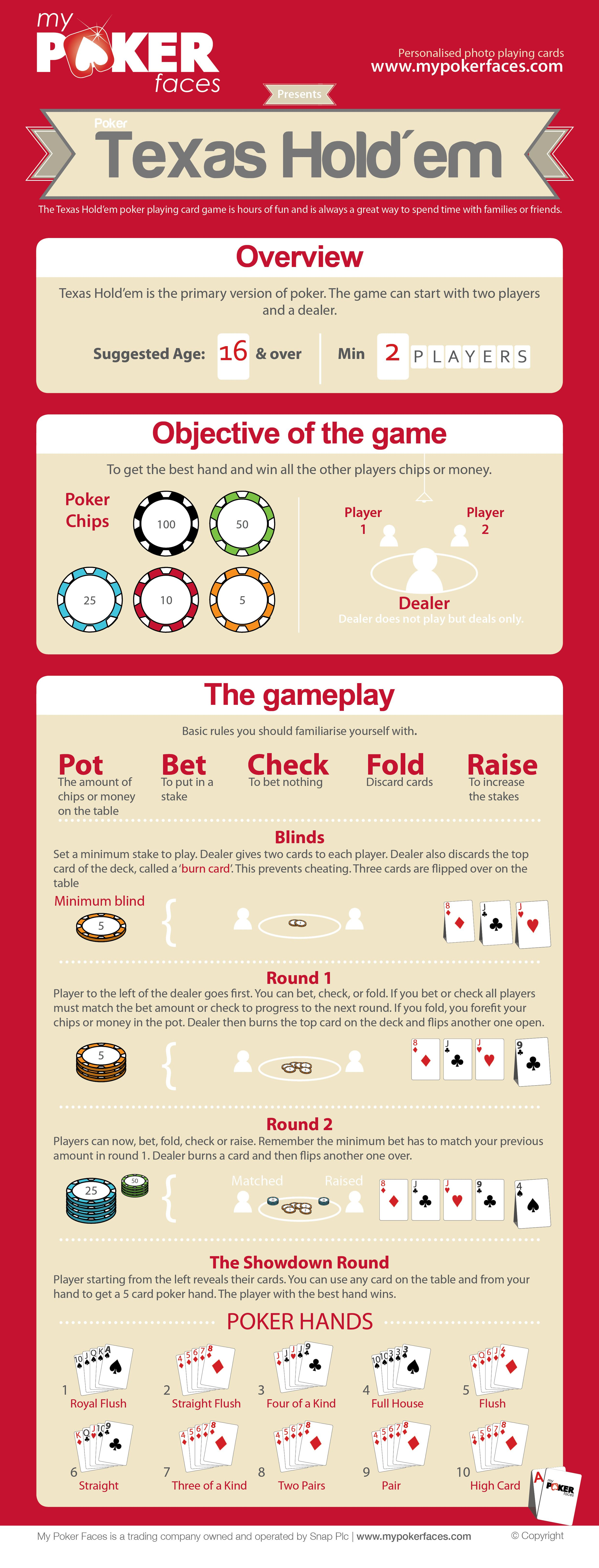 Poker playing card games Card games, Playing card games