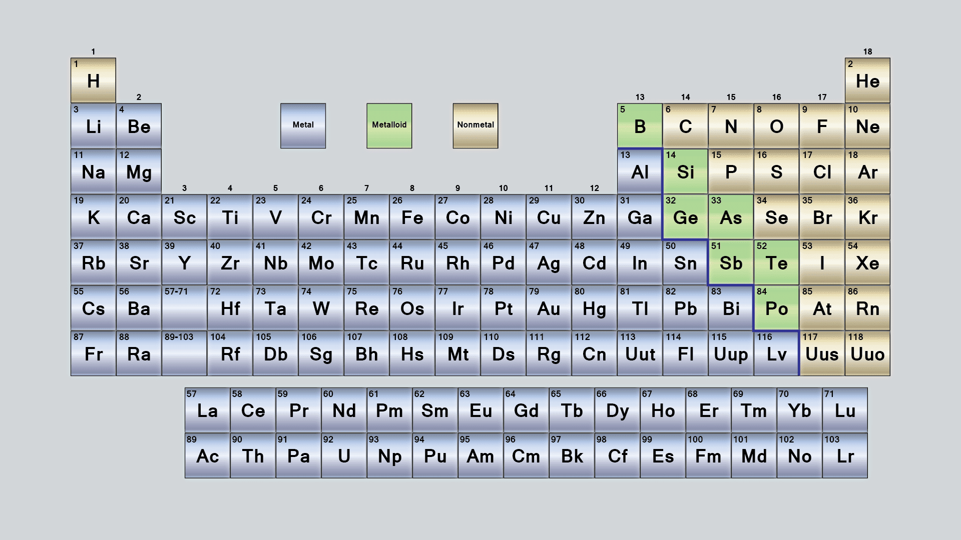 The Periodic Table Is Made Up Of Metals Nonmetals And