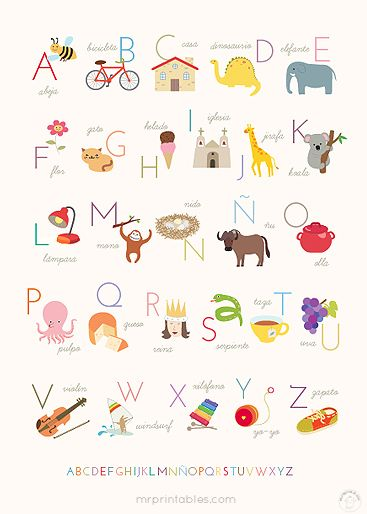 Spanish Alphabet Poster Printable alphabet, Spanish alphabet and - alphabet in spanish