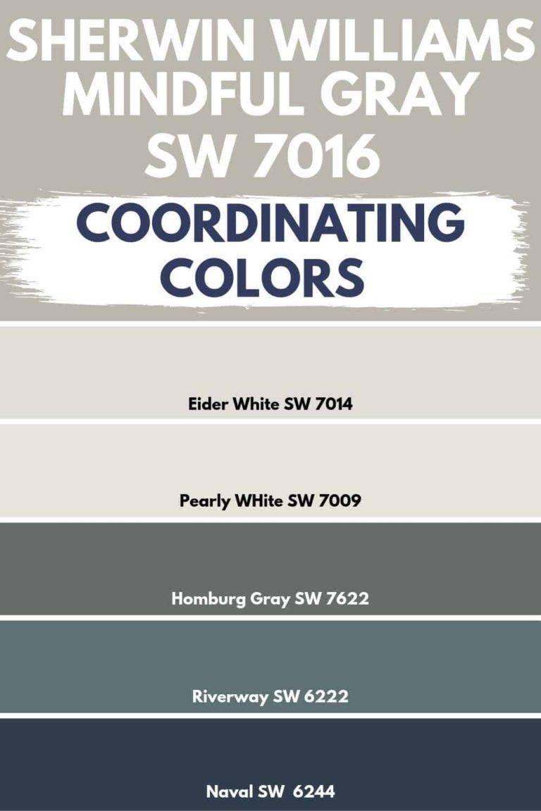 Sherwin Williams Mindful Gray Sw 7016 Sherwin Williams Paint Colors Mindful Gray Sherwin Williams Mindful Gray