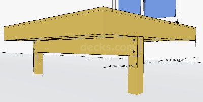 beam cantilever the american wood councils wood frame construction manual states that beams can generally - Wood Frame Construction Manual