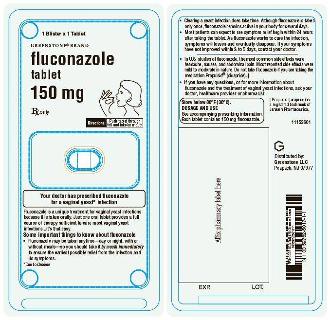 does fluconazole treat candida albicans