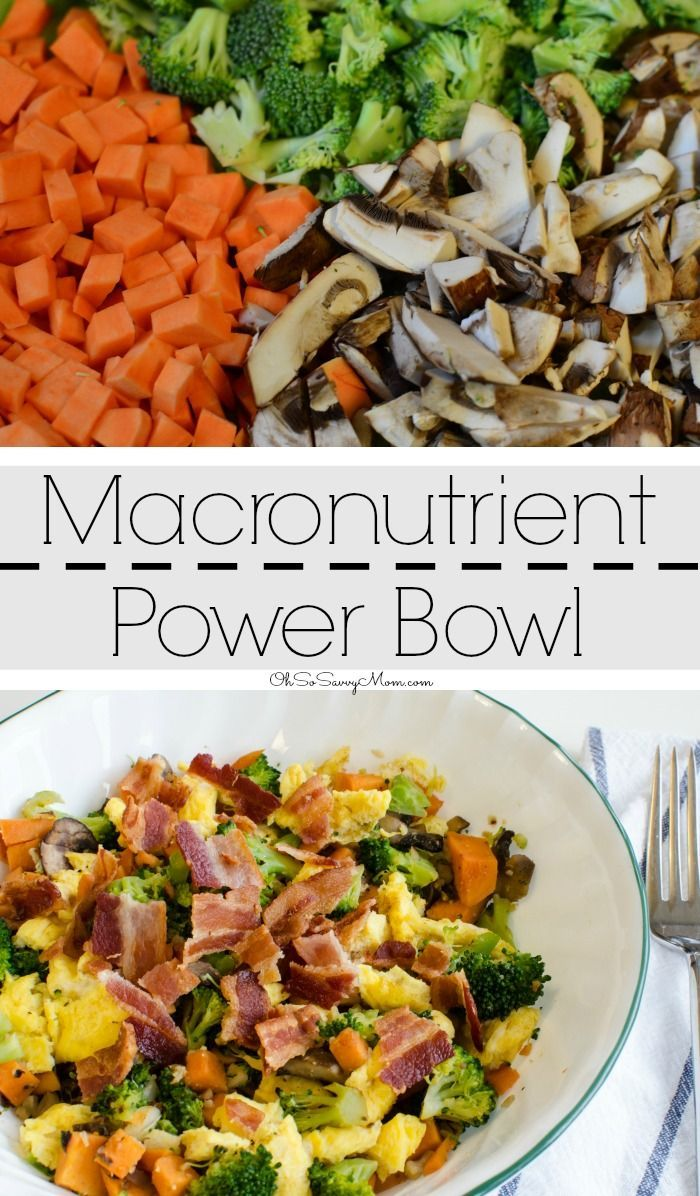 Macronutrient Power Bowl, The Perfect Recipe For Breakfast