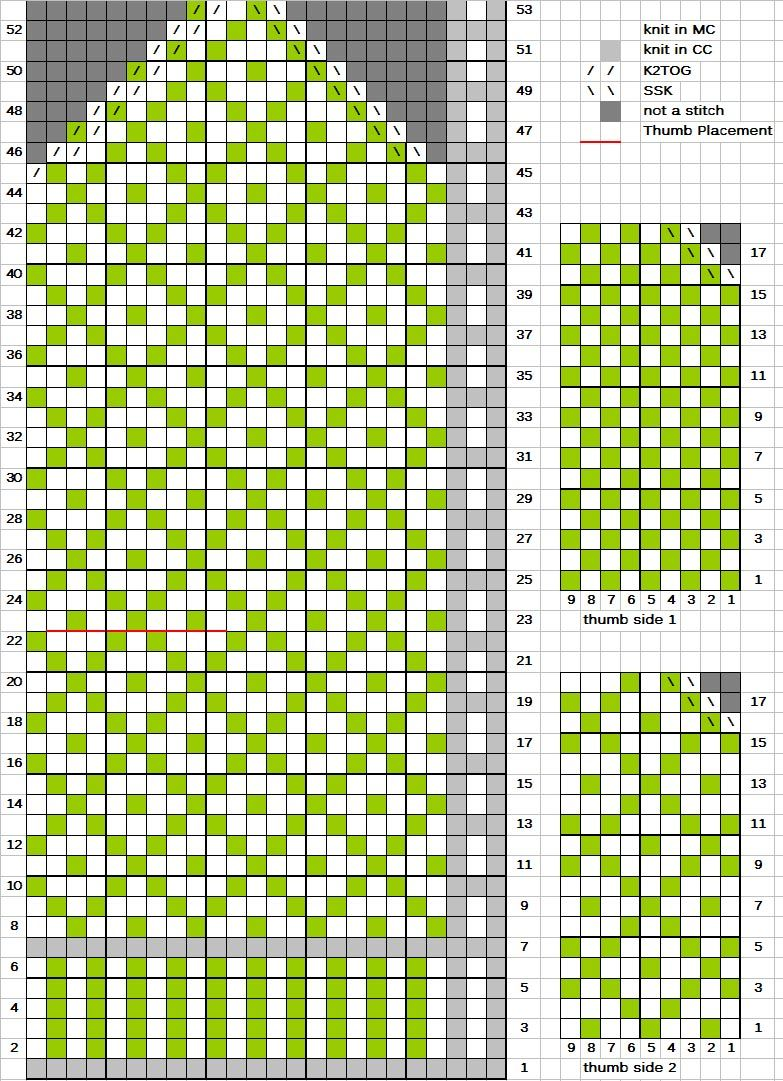 [floral+mitten+chart.jpg]