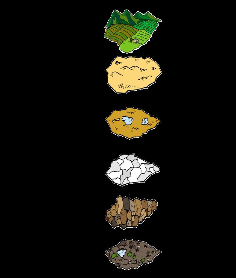 Tipos de suelos hoja de trabajo lab pinterest tipo - Tipos de suelos ...