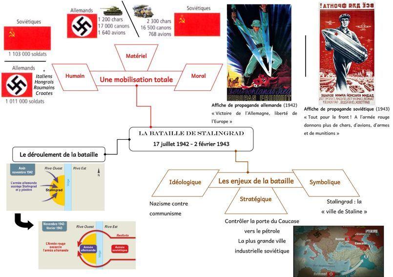 Revisions Du Bac Apprendre Plus Vite Avec Le Mind Mapping Carte Mentale Epreuve Du Bac Philosophie Bac