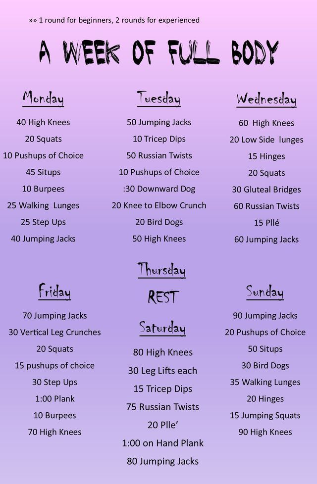 Daily Full Body Workout Seems Good To Add A Summer Routine