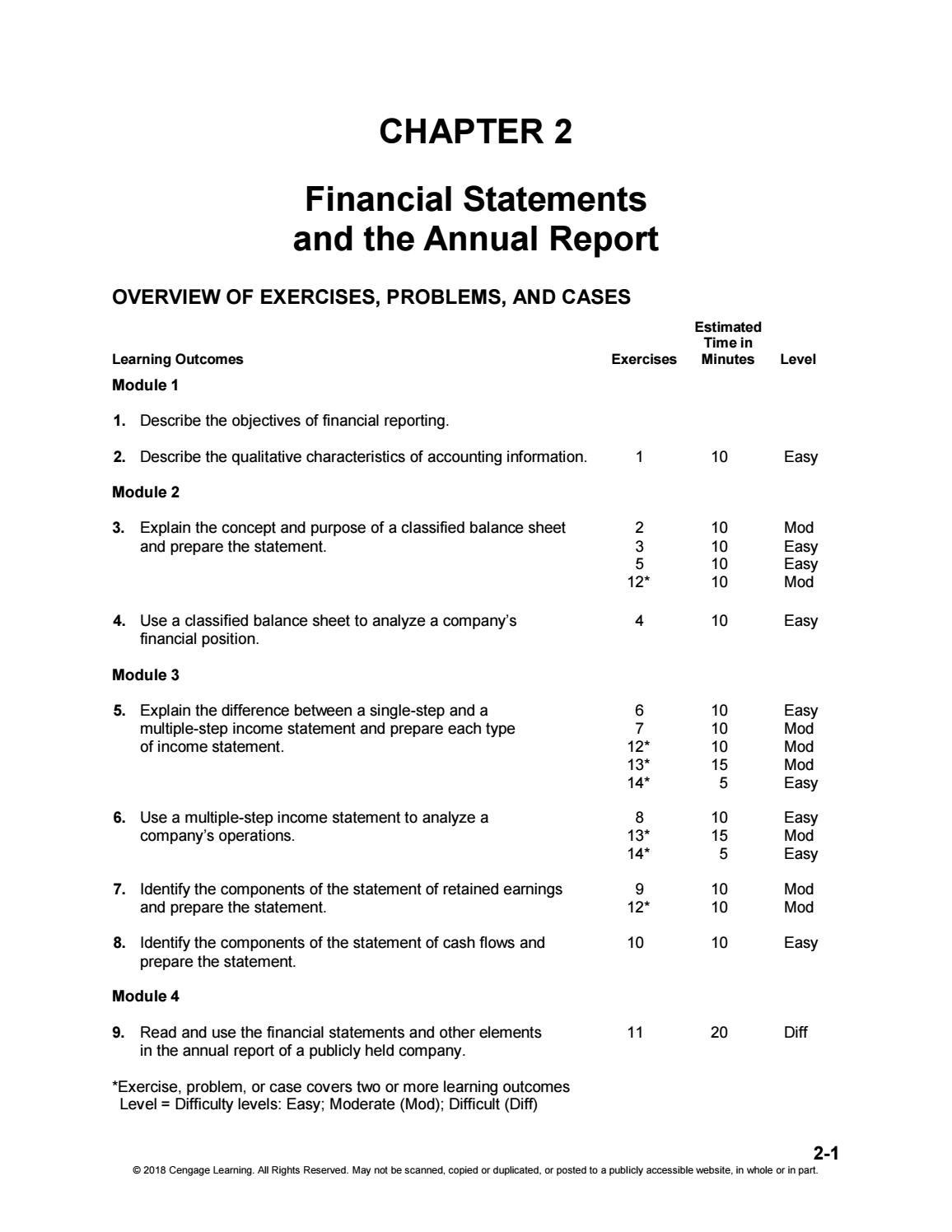 50+ Accounting worksheet problems and solutions pdf Images