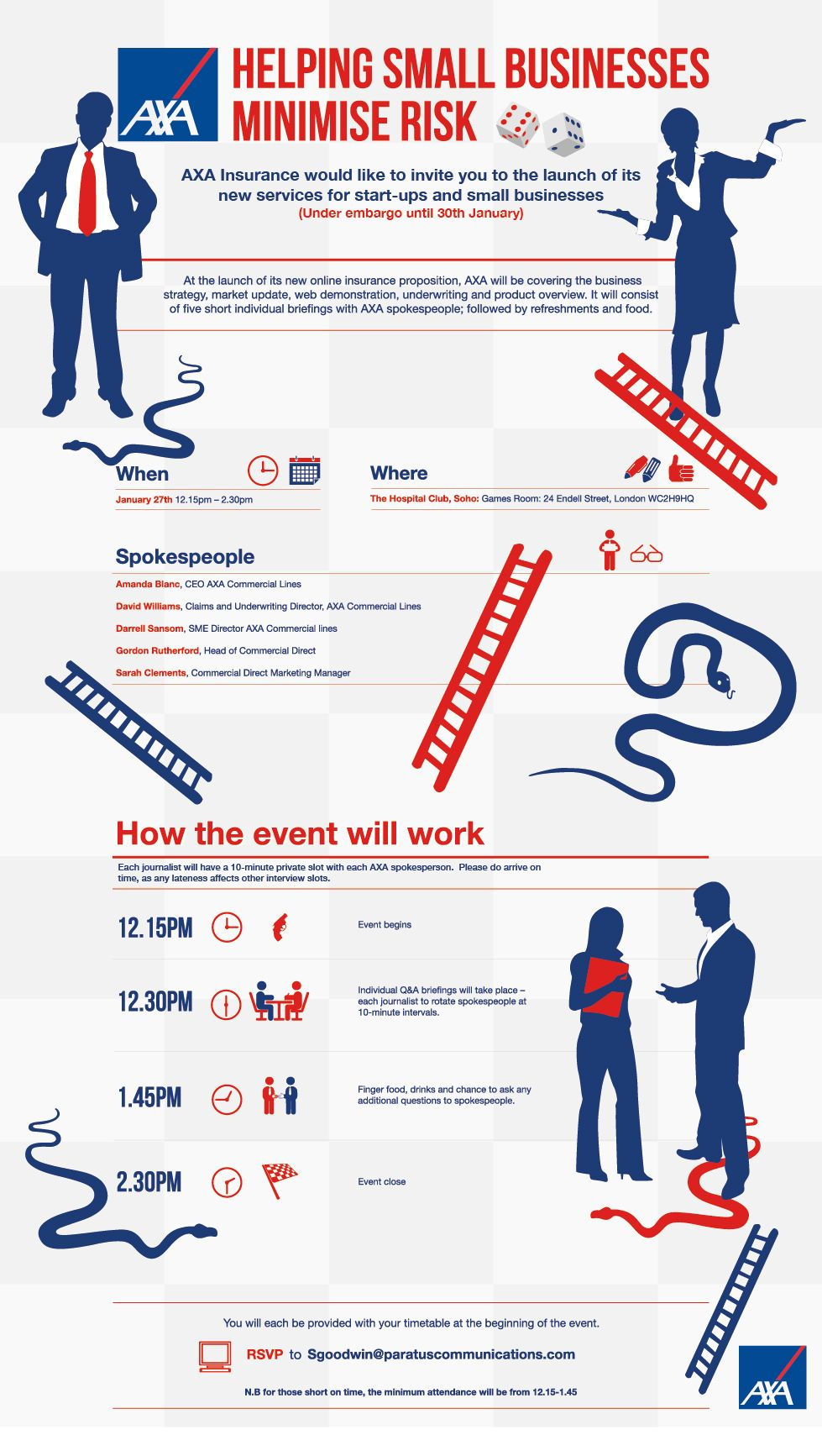 Axa Infographic Insurance Infographic Insurance Job Ads
