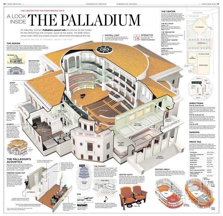 The Paladium