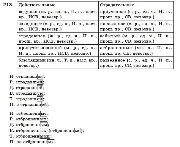 Готовые домашние задания к учебнику планета знаний 3 класс русский.
