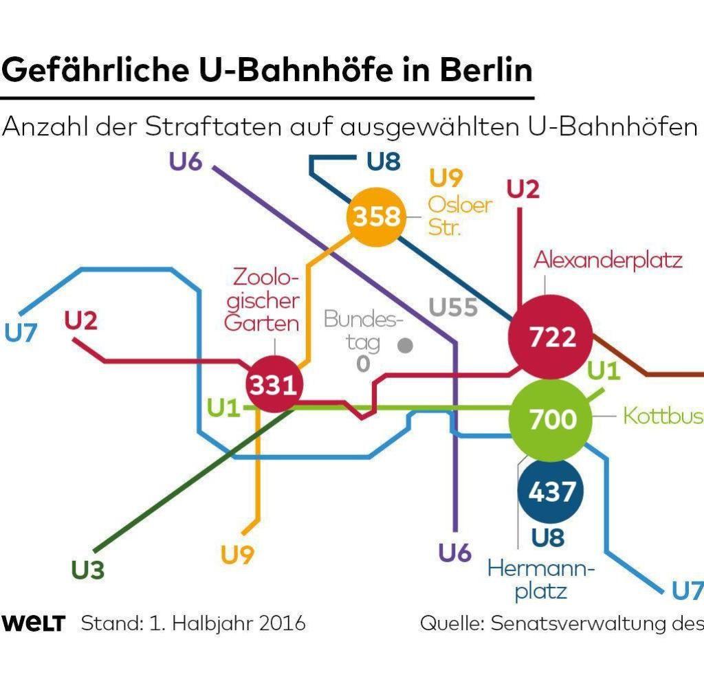 Kriminalitat Das Sind Die Gefahrlichsten U Bahnhofe In Berlin Welt Berlin Bahnhof Berlin Bilder