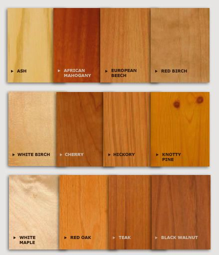 Dragon ply hardwoods materials pinterest dragons for All plywood kitchen cabinets