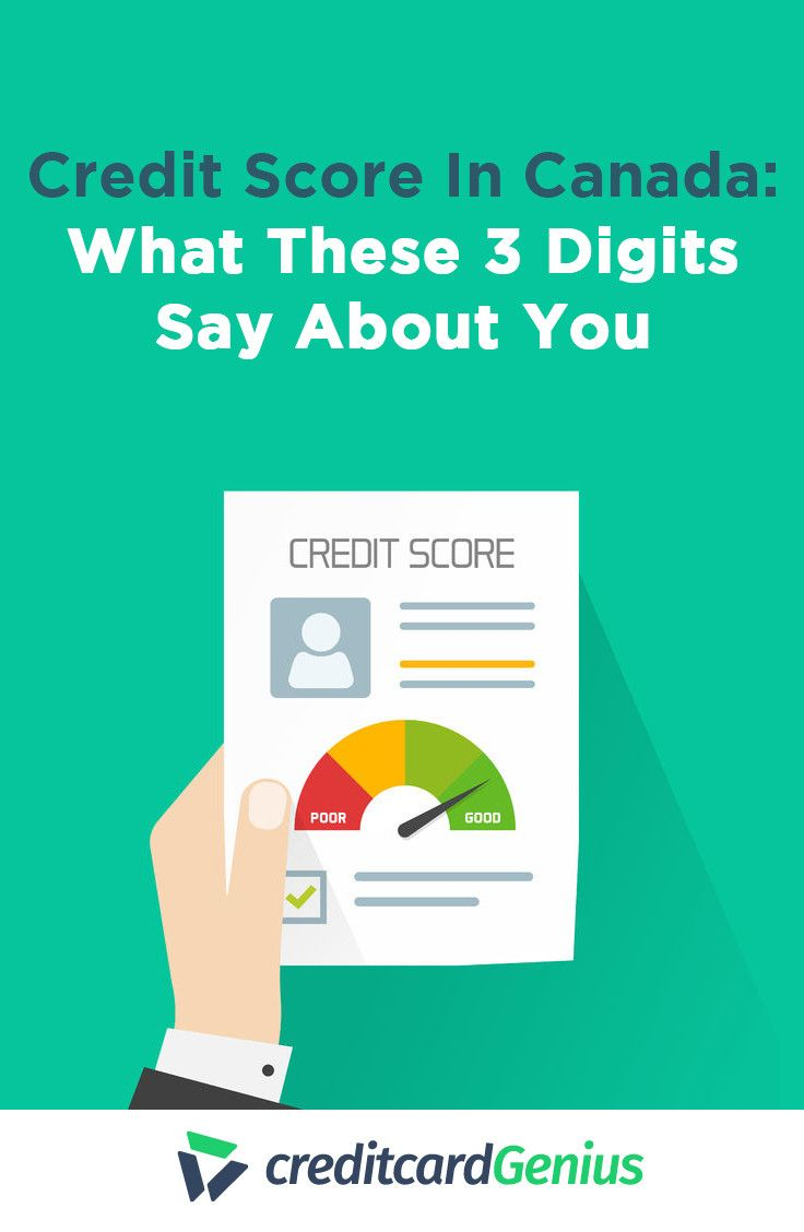 Credit Score In Canada What These 3 Digits Say About You