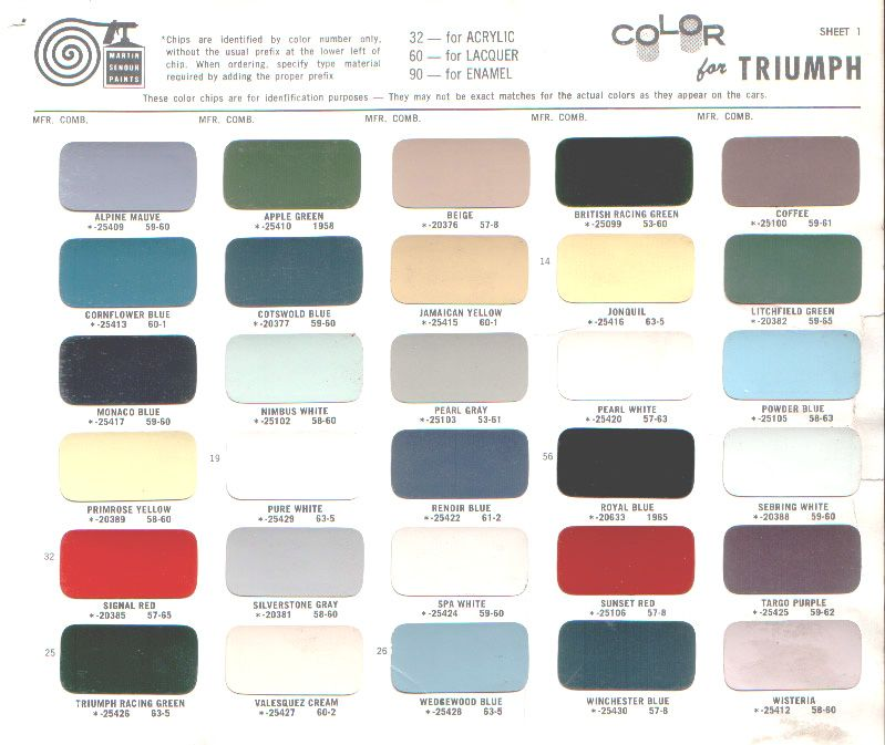 This Chart Is From Dupont And Includes The Color Chips Names Dupont In 2020 Triumph Cars Triumph Spitfire Triumph Tr3