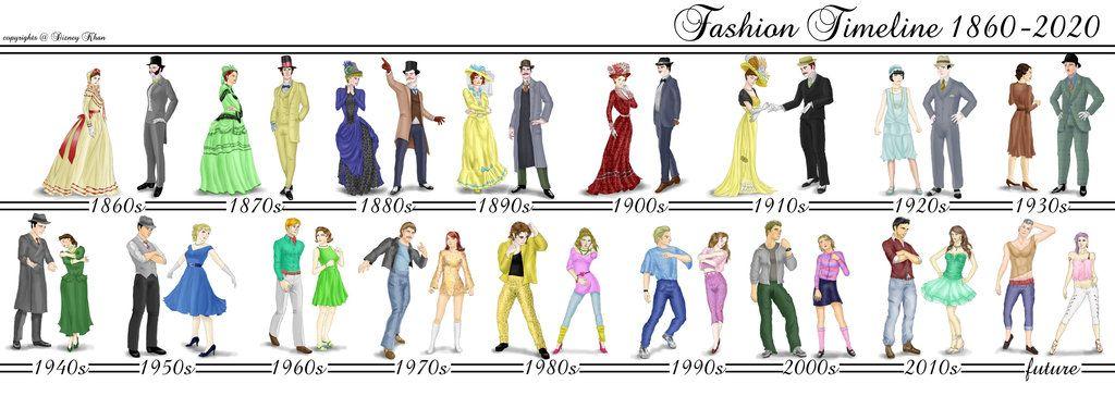 6c92e9107298 Fashion History 1860 - 2020 by ArsalanKhanArtist.deviantart.com on  @deviantART