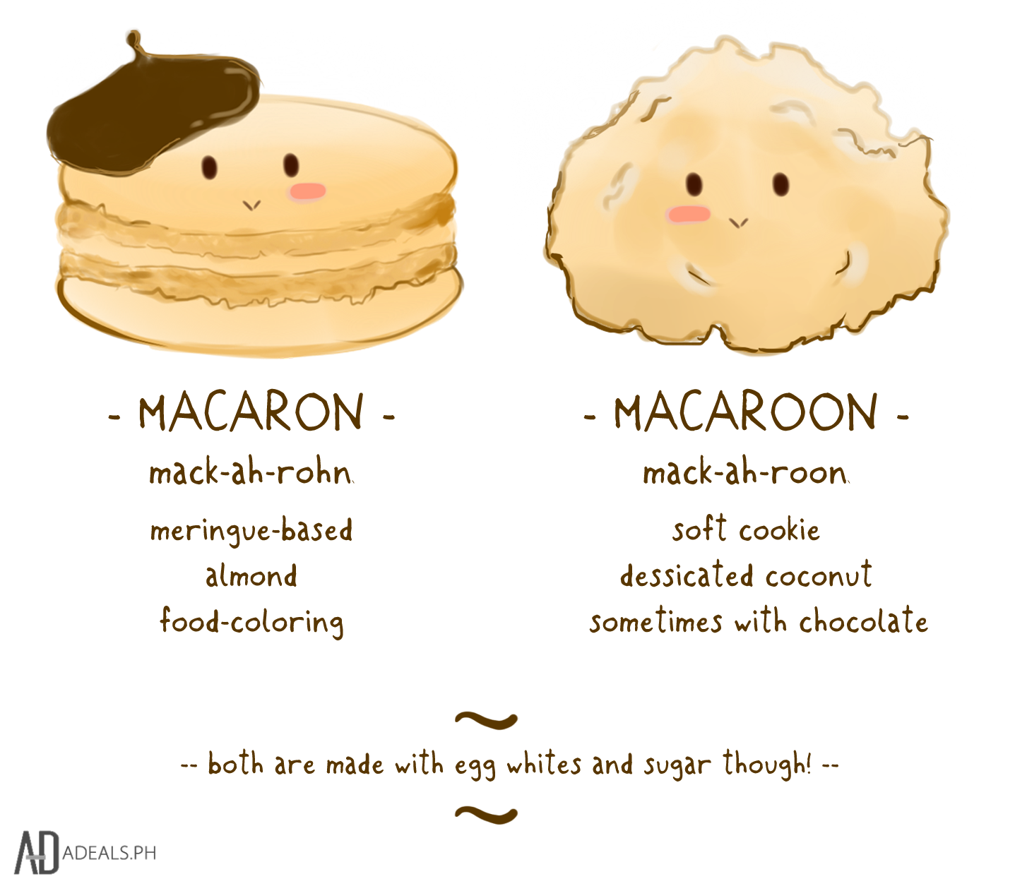 Le Macaron Vs. Macaroon! Know the Difference!