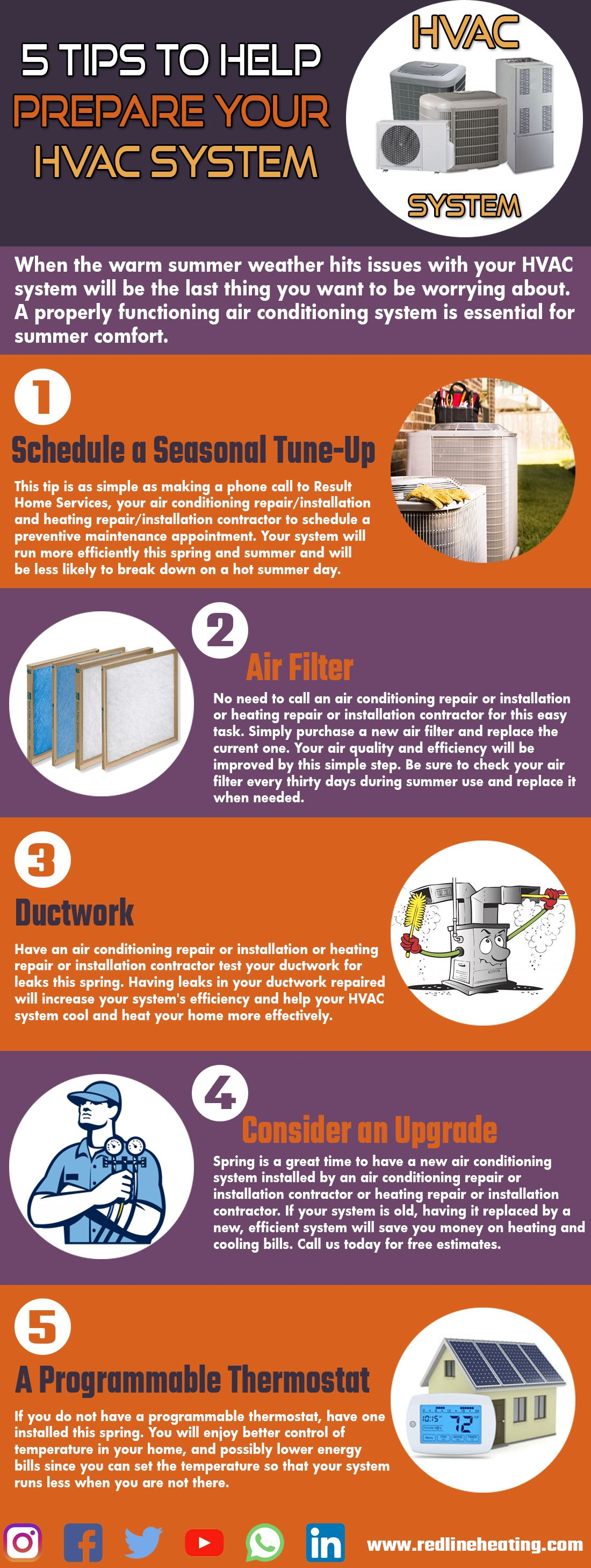5 Tips To Help Prepare Your Hvac System Hvac System Air