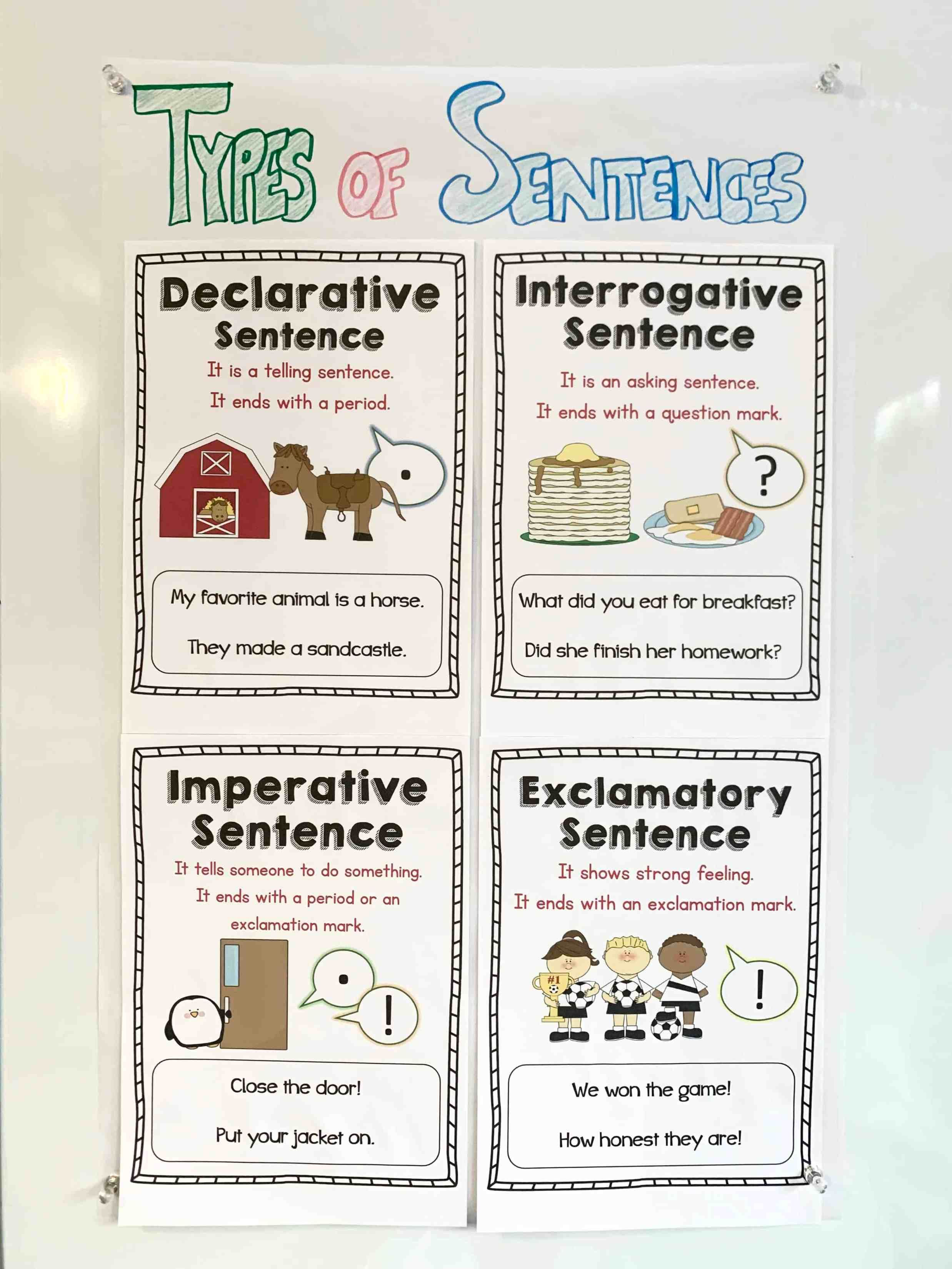 hight resolution of Types of Sentences anchor chart- declarative