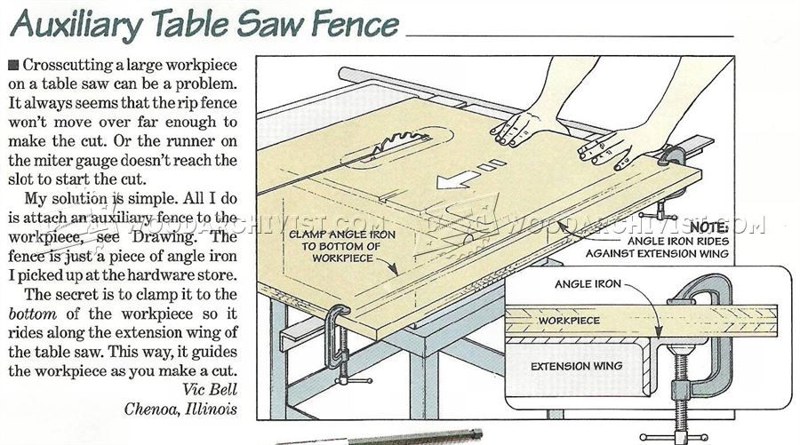 Crosscutting Plywood on Table Saw - Table Saw Tips, Jigs and Fixtures | WoodArchivist.com