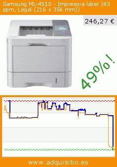Samsung ML-4510 - Impresora láser (43 ppm, Legal (216 x 356 mm)) (Accesorio). Baja 49%! Precio actual 246,27 €, el precio anterior fue de 480,33 €. https://www.adquisitio.es/fabricado-marca/samsung-ml-4510-impresora