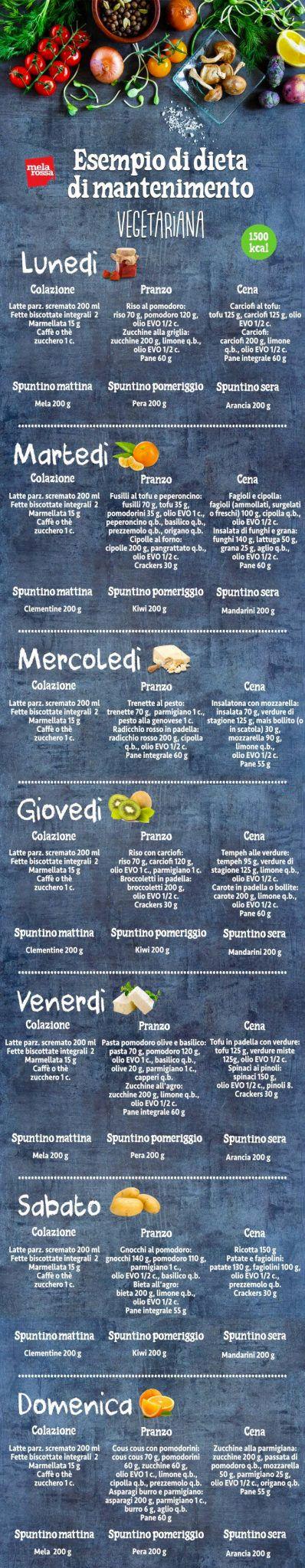 dieta settimanale per massa magra