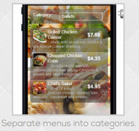 Restaurants are promoted in addition to criticized on social networking sites by the usage of mobile applications.