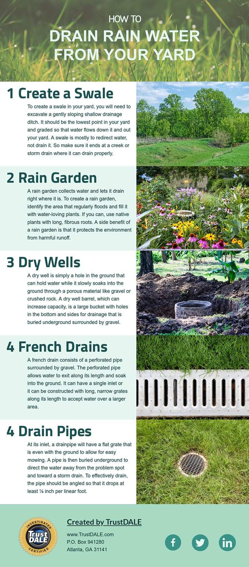 How To Drain Rainwater from Your Yard - TrustDALE Blog ...