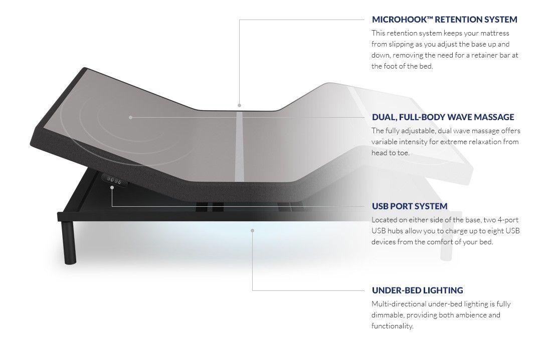 Adjustable Bed Frame Adjustable Beds Adjustable Bed Base