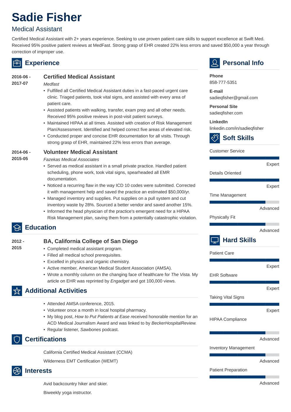 21++ Nursing skills checklist for resume inspirations