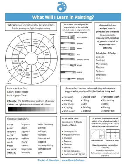Student Handouts Worksheets : Effortlessly communicate your high school curriculum with