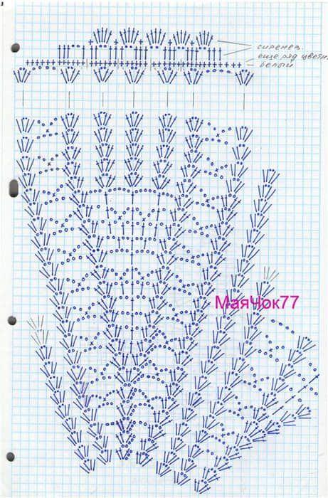 vestido para niña tejido en crochet con patrones | Крючок: Схемы ...