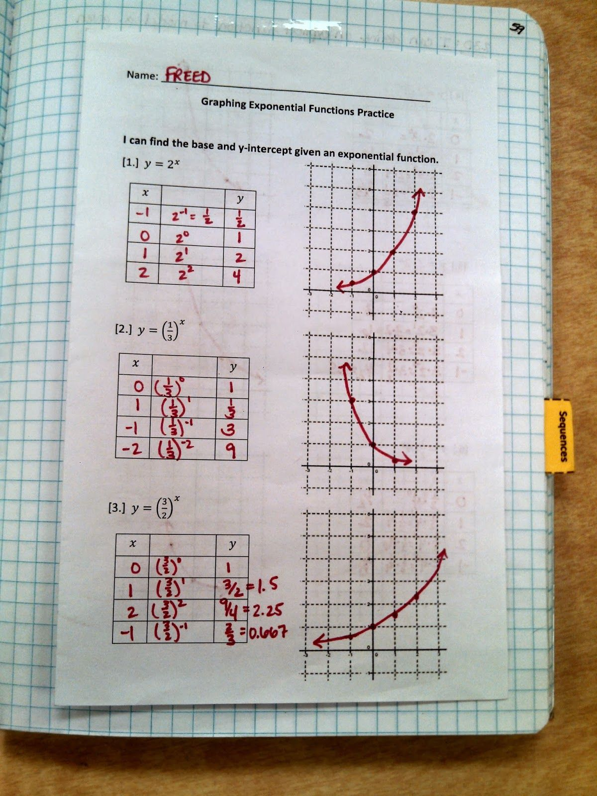 Practice Worksheet Graphing Exponential Functions Answers