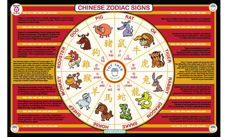 Chinese Zodiac Signs Placemat Education Without The Screen Time