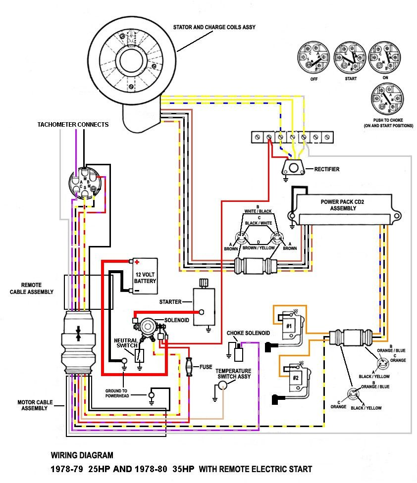 Best Of 50 Hp Mercury Outboard Wiring Diagram In 2020 Mercury Outboard Diagram Outboard