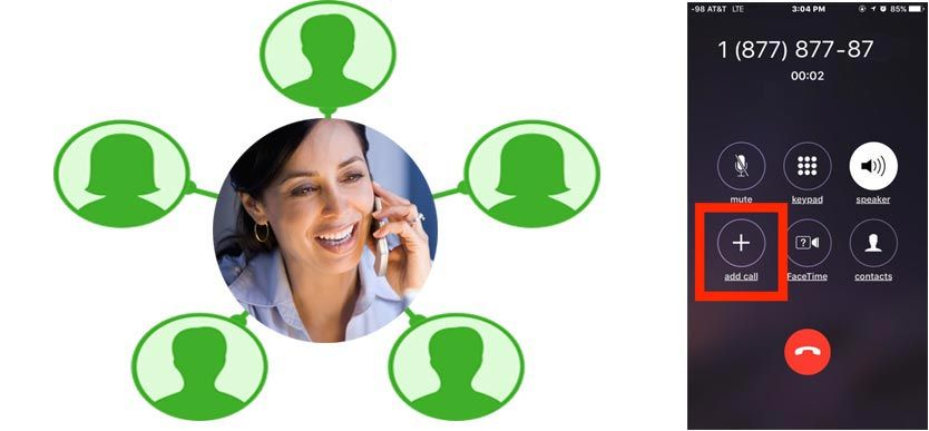 How To Make A Conference Call With Iphone With Images Iphone