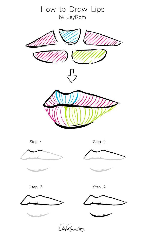How to Draw Lips — JeyRam Art