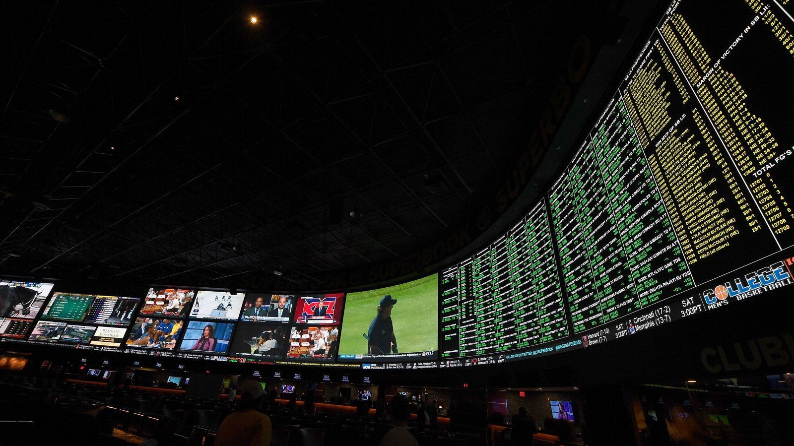 Golf Etiquettes You Should Know Sports betting, Betting