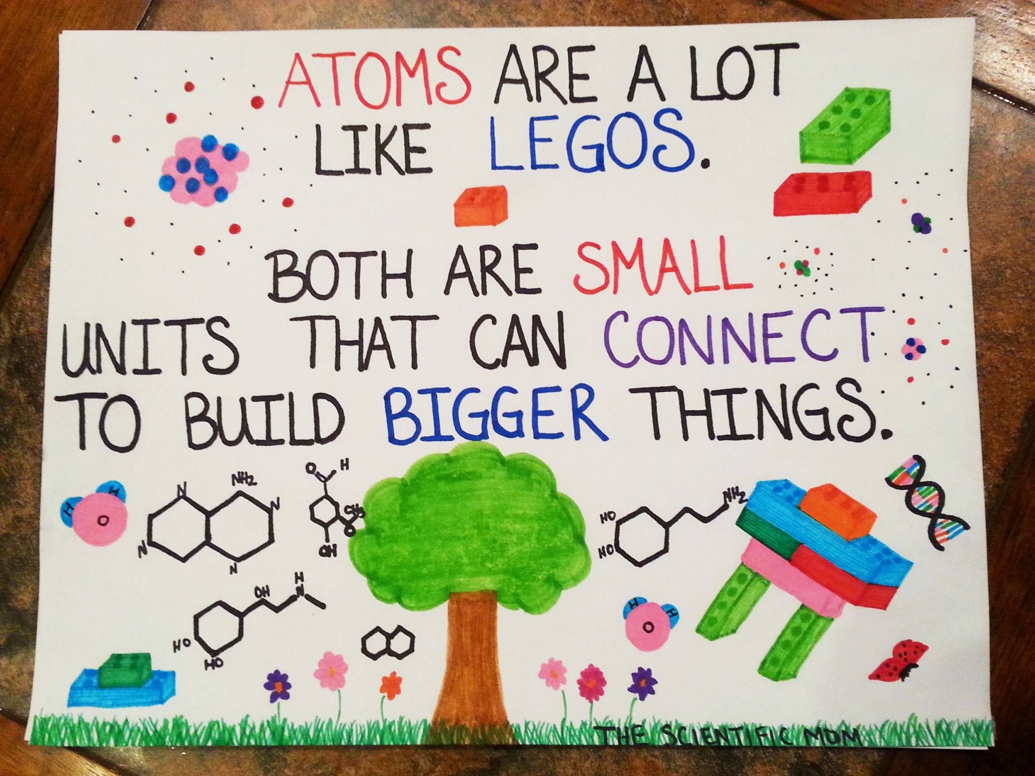 Definition Of Atoms