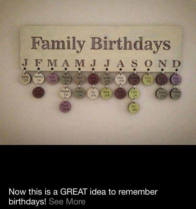 Birthday reminder gift idea