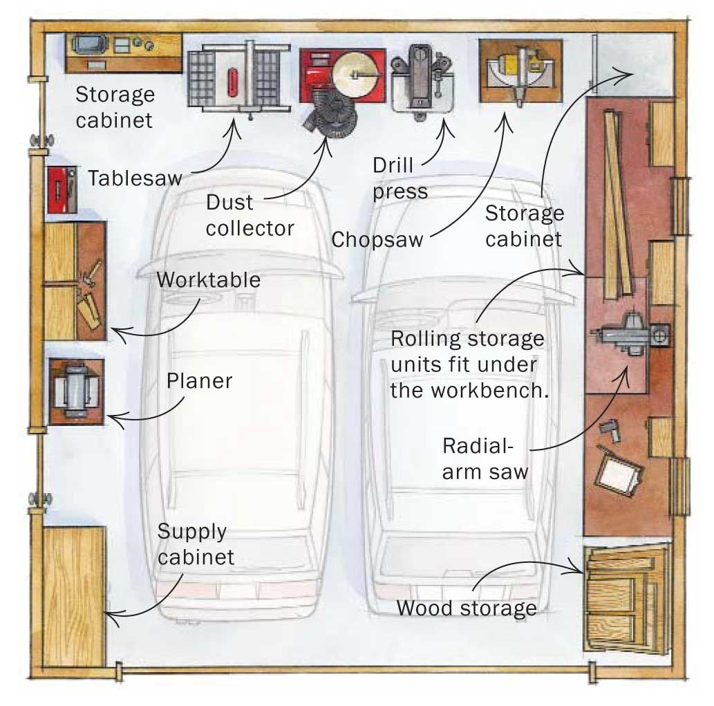 A roll away workshop how one man moved his workshop into for Garage layout planner online